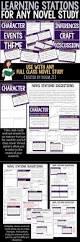 10th Grade Reading Worksheets Novel Study Learning Stations For Any Text Worksheets Novels