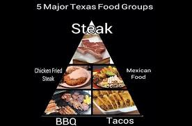 Texas travel meme images Texas memes that will make you laugh every time jpg
