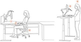an ergonomic setup guide sit to stand workstation workplace