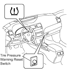 2007 toyota camry tire pressure light reset my tire pressure monitor is on i pumped the tires to 44psi but did