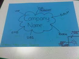 interior design names of company interior design company logo