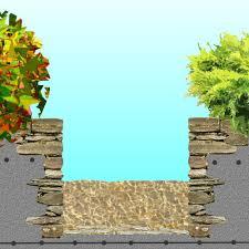 Construire Jardin D Hiver Amenager Un Petit Cours D U0027eau Créer Un Ruisseau Au Jardin