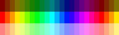 how to choose colors how to choose colours procedurally algorithms u2013 dev mag