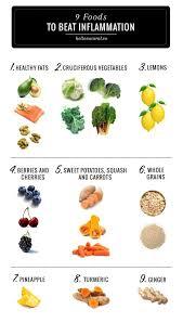 42 best anti inflammatory diet images on pinterest health