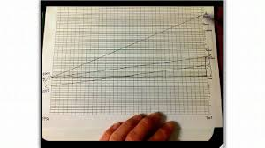 Writing On Graph Paper Semilog Graphing Example Youtube