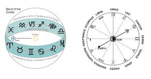 zodiac signs zodiac sign dates what are the dates for every star sign