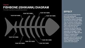 fishbone diagram powerpoint and keynote template slidebazaar