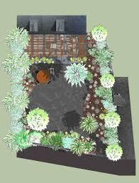 but 3d cuisine gratuit logiciel paysagiste gratuit inspirant logiciel gratuit plan jardin