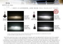 Led Head Light Bulbs by Dodge Avenger Testing With The Gtr Lighting Gen 3 Led Headlight