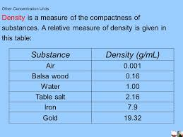 density of table salt unit 9 solution chemistry a introduction ppt video online download