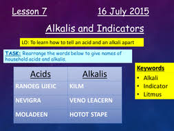 year 7 acids u0026 alkalis unit resources by misskcat teaching
