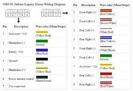 2014 subaru forester stereo wiring diagram or help forum u2013 astartup