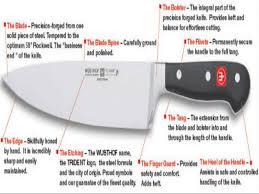 wusthof chef knife set