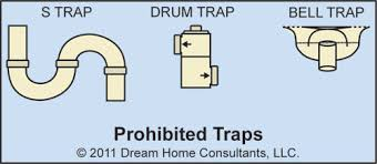 Bathtub P Trap Size The Word Plumbing Vents U0026 Traps The Ashi Reporter Inspection