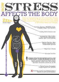 stress and oral health oldenaplesperio com