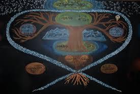 norse mythology world info