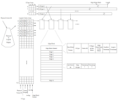 lexisnexis node id streaming graph analytics complexity scalability and architectures