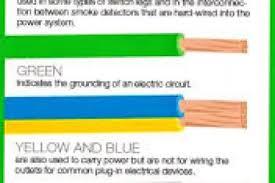 3 phase plug wiring diagram nz wiring diagram