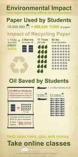 best 25 environmental education ideas only on pinterest leaf