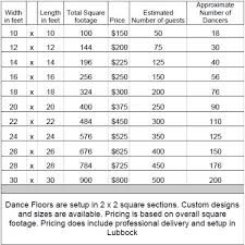 floor size chart akioz com