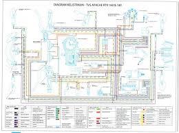 motorcycle alarm system wiring diagram efcaviation com