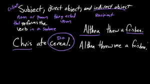 identifying subject and predicate practice khan academy