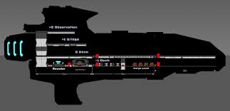 Star Wars Ship Floor Plans by Ship Layouts And Service Branches Detailed For Sci Fi Soap Opera