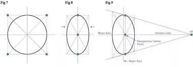 how to draw a circle in isometric drawing quora