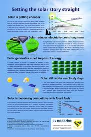 Resume Punctuation Disadvantages Of Solar Myths Infographic Jpg