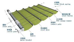 Motorised Awnings Prices Motorized Retractable Awning Roof Skylight Indoor Roller Skylight