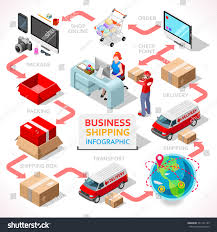 delivery service chain concept new bright stock illustration