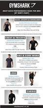 tips to buy performance gear for men by body part