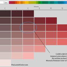 color consultant training interior exterior color consultant