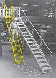 Alternate Tread Stairs Design Alternating Tread Stairs A Roundup Treehugger