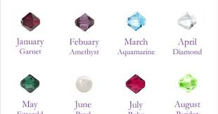 november birthstone name october birthstone color u2013 calendar template 2017