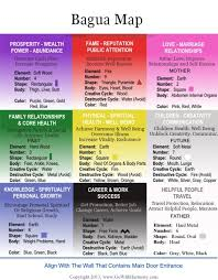 feng shui color chart xdetailed house bagua map smaller jpg pagespeed ic 7bm7odcsrb jpg