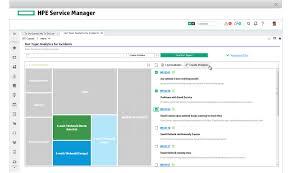 help desk software for small business service desk solutions itil help desk management software micro