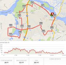 Marathon Route Map by Race Info Newburyport Half Marathon