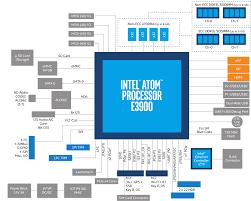 intel introduces 3 atom e3900 apollo lake processors for iot