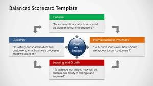 balanced scorecard template free download and employee performance