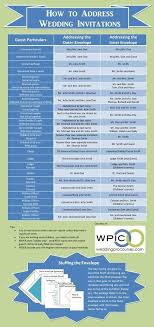 complete wedding checklist 10 wedding planning diagrams and checklists you won t want to