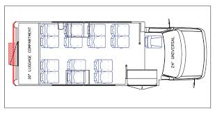 glaval universal com glaval universal bus specifications and