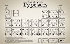 Periodic Table Diagram Periodic Table Typography Diagrams Monochrome Wallpapers Hd