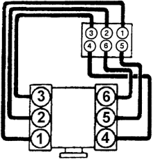 solved firing order for a 2004 ford taurus fixya