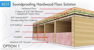 soundproof hardwood floor underlayment carpet vidalondon