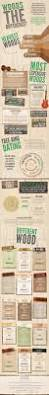 Design Of Furniture Wooden Infographic Wood U0027s The Difference Inhabitat Green Design