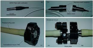 100 ogata solutions manual control sensors free full text