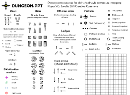 map legend symbols dragonsfoot view topic dungeon mapping symbols