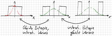 Winkelk He Planen Probabilistische Planung Martin Thoma