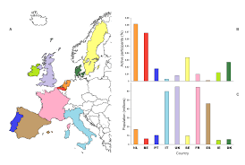Liberty142 S 2016 Prediction Maps by Jph Influenzanet Citizens Among 10 Countries Collaborating To
